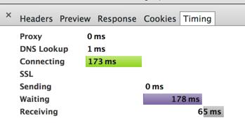 Chrome Timeline
