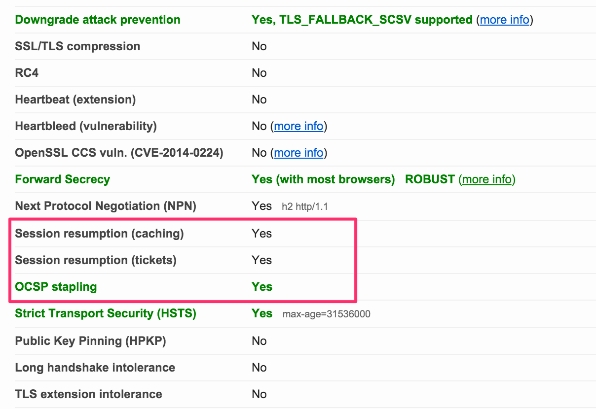 Qualys server ssl test