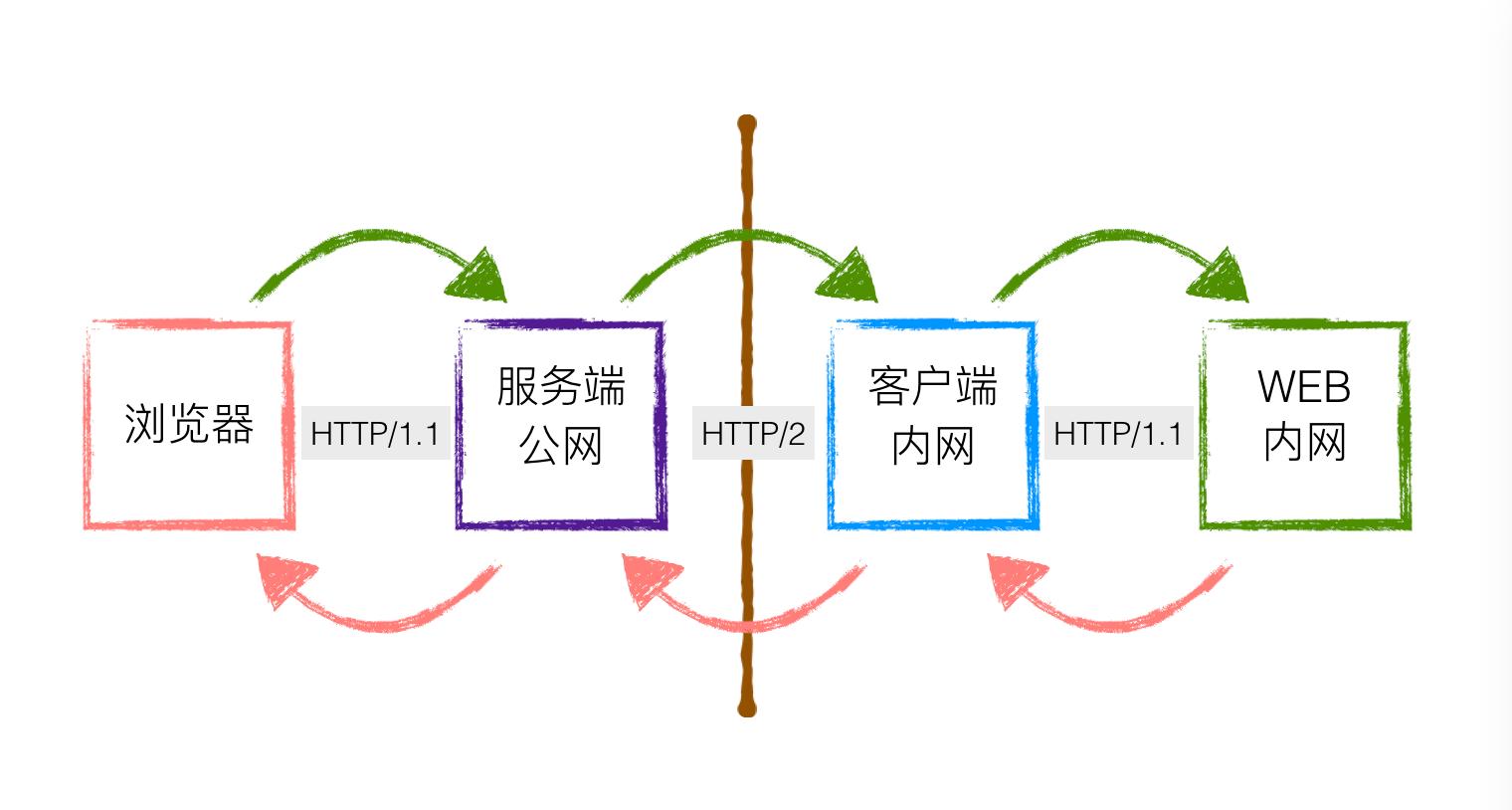 pangolin-dataflow