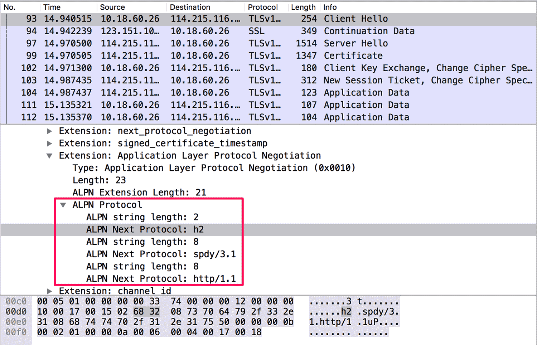 h2_tls_alpn_client